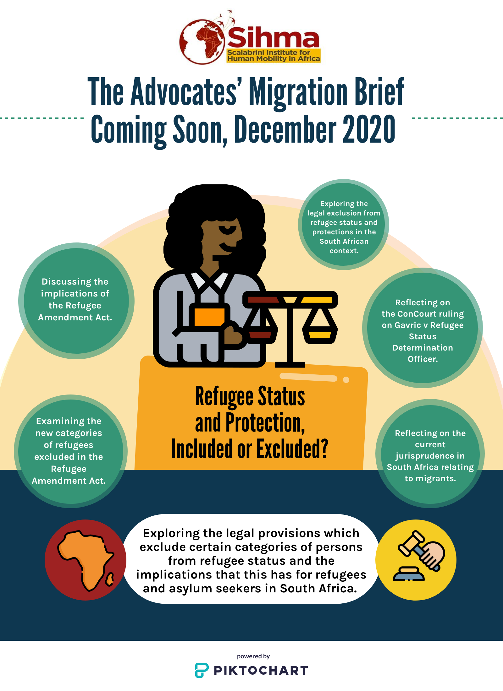 https://www.sihma.org.za/photos/shares/advocates-migra_.png